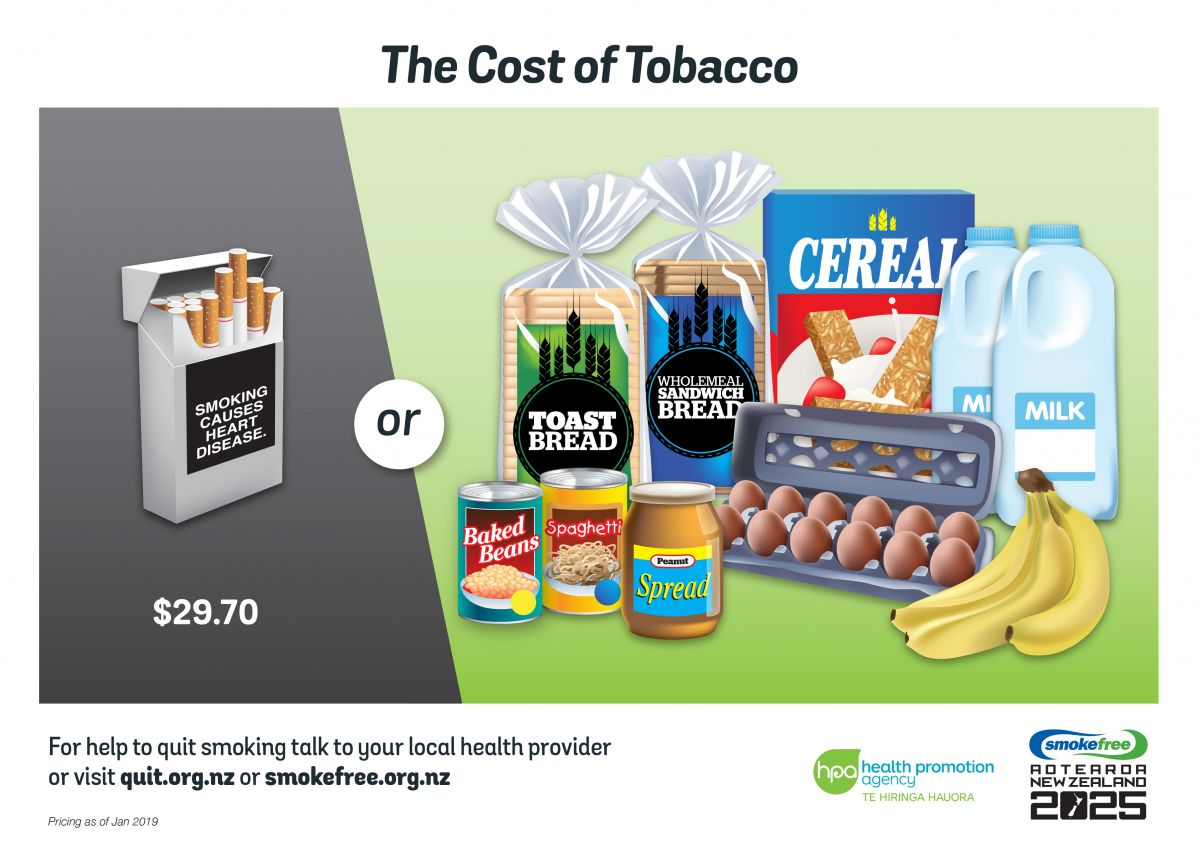 Cost of smoking | Health Promotion Agency Smokefree