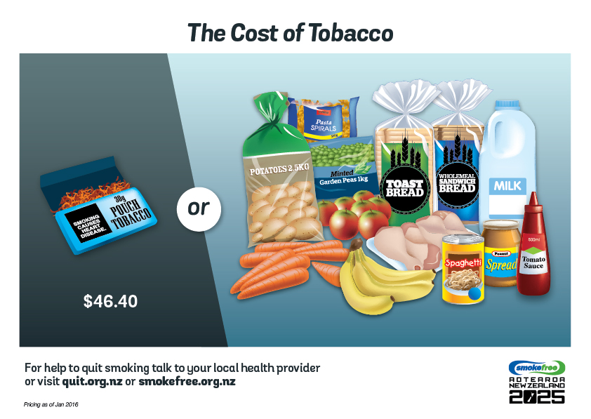smoke free laws are saving lives These changes have led to community programs and smoke-free laws that are now saving lives across the country annual great american smokeout events began in the 1970s, when smoking and secondhand smoke were common.